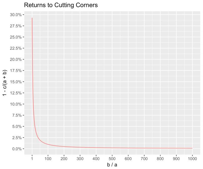 cutcorners.png